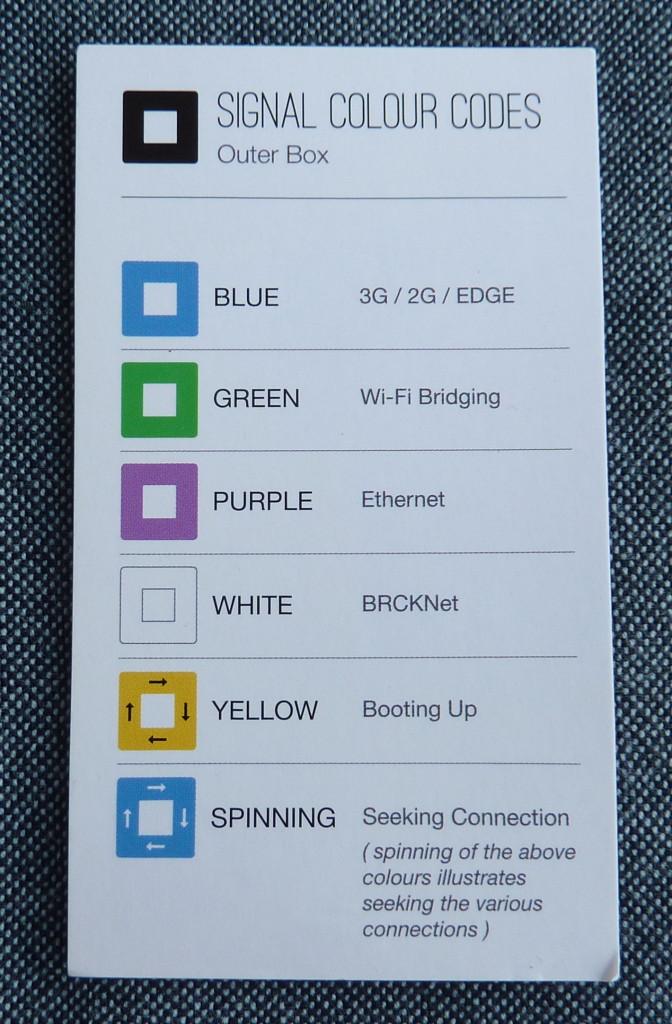 Anleitung für die Farbcodes am Brck